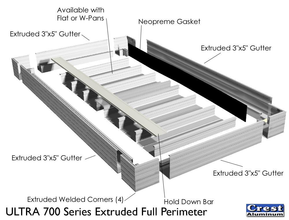 Extruded Aluminum Patio Cover Perimeter Styles Crest