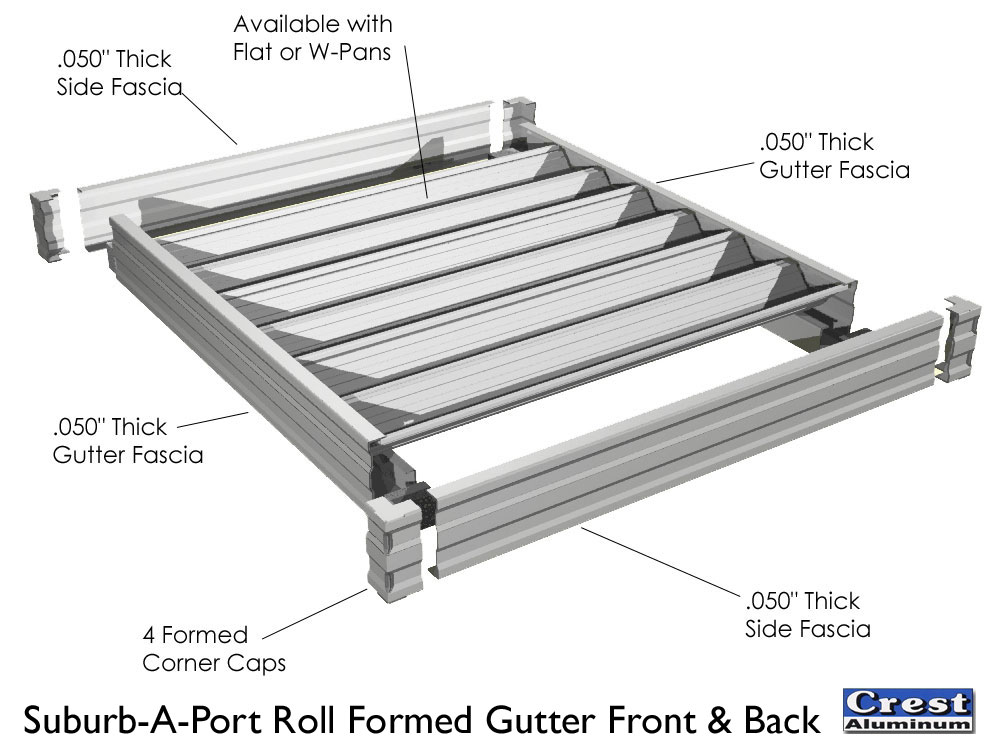 Roll Formed Perimeter Styles Crest Aluminum Products Co